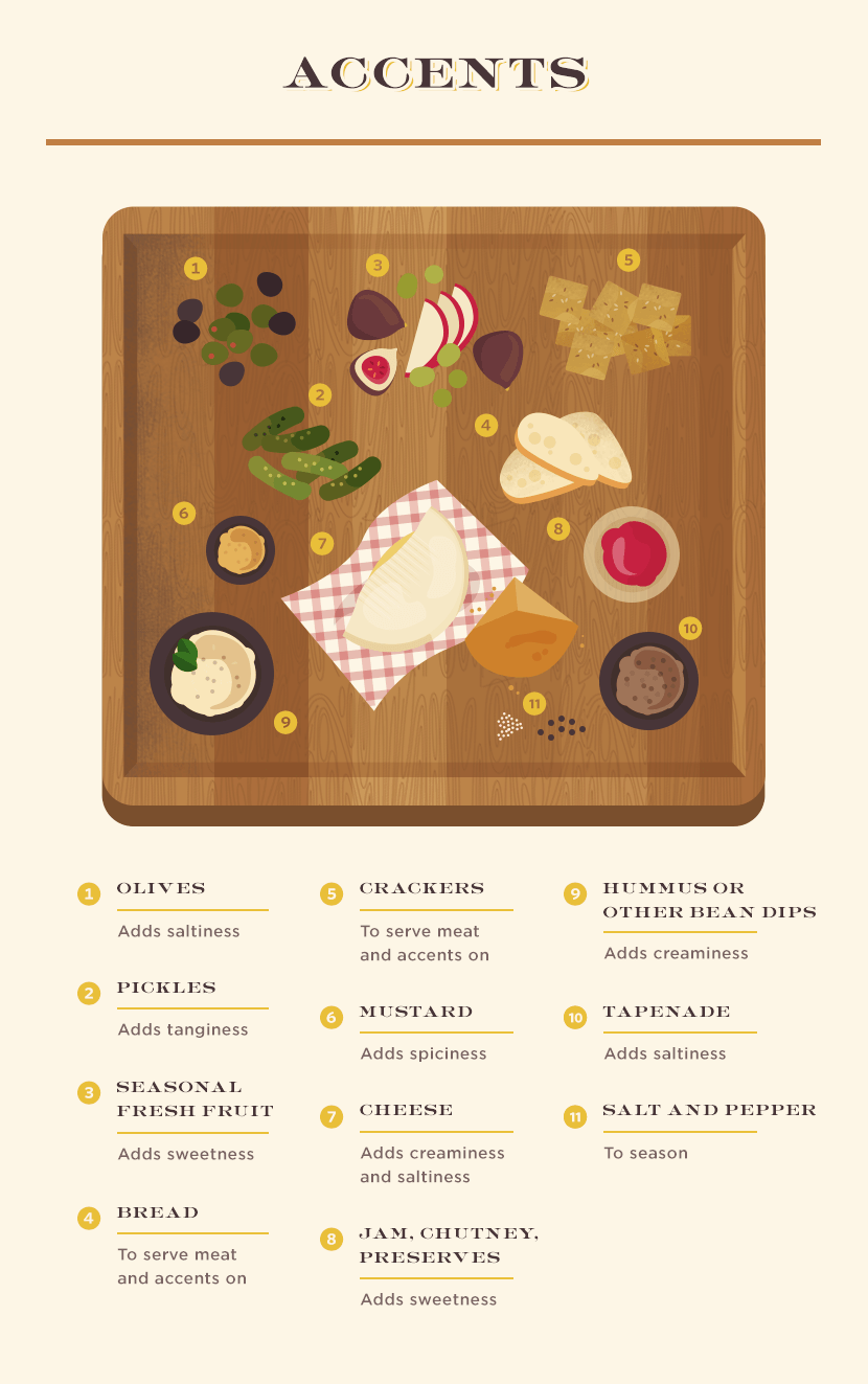 Accents for Charcuterie Board